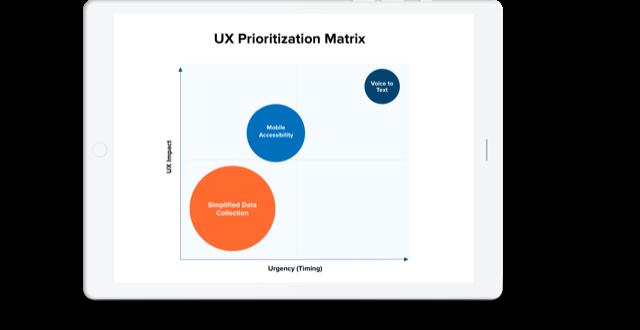 UX Prioritization Matrix